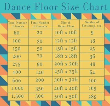 dance floor size chart by goodshuffle pro to help plan an event