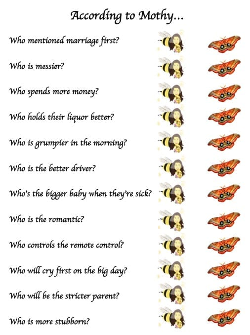 Bee-themed bridal shower game with spouses